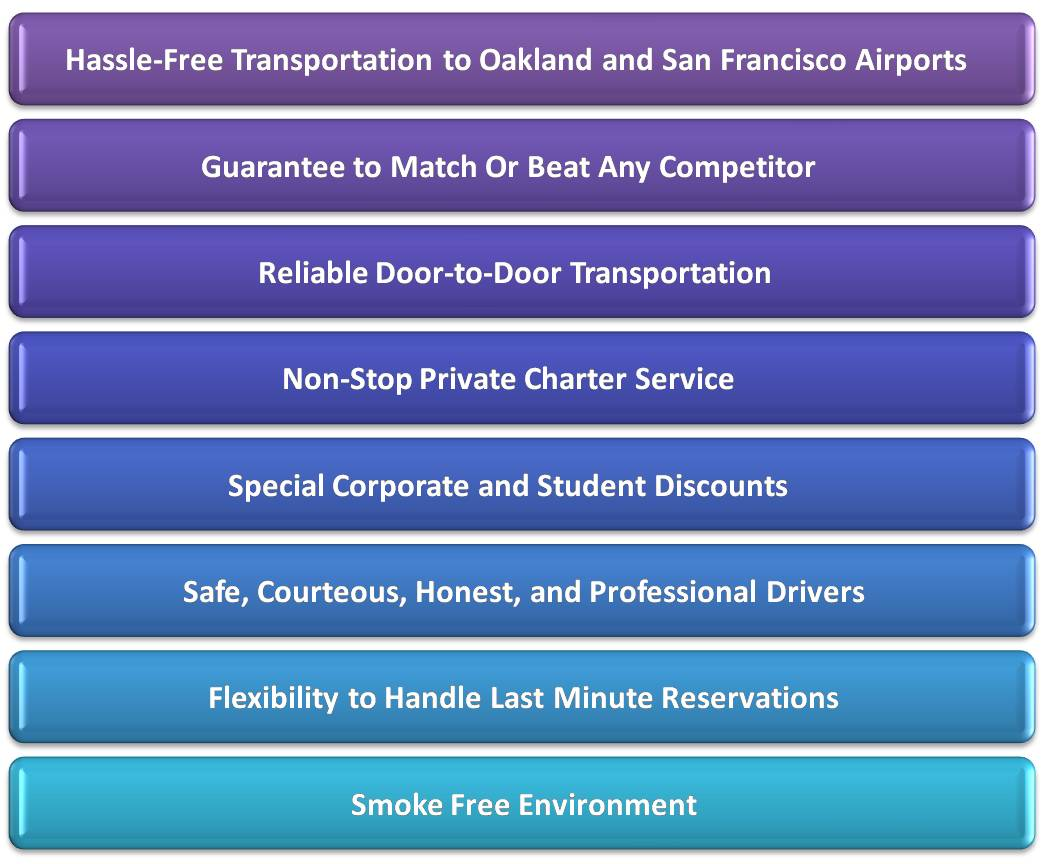 Services to and from Oakland, San Jose, and San Francisco